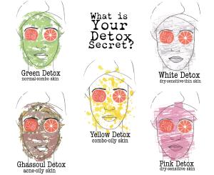 5 natuurlijke maskers